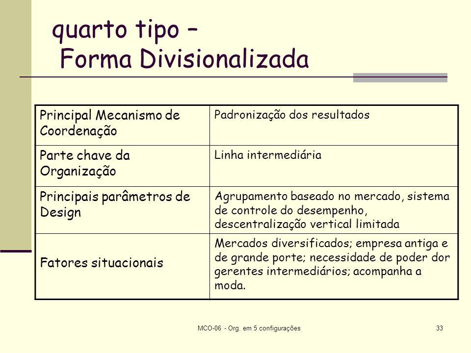 quarto tipo – Forma Divisionalizada