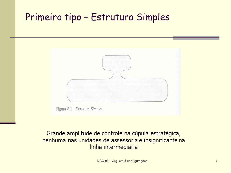Primeiro tipo – Estrutura Simples