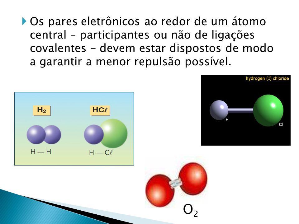 Os pares eletrônicos ao redor de um átomo central – participantes ou não de ligações covalentes – devem estar dispostos de modo a garantir a menor repulsão possível.