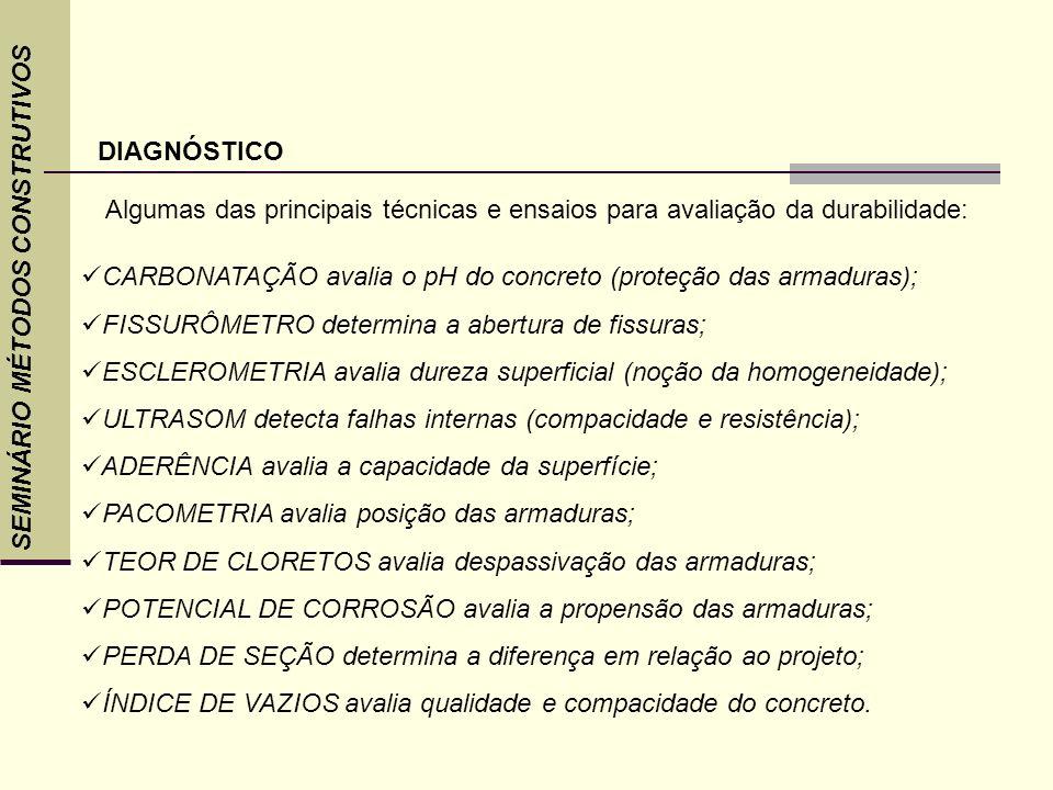 DIAGNÓSTICO Algumas das principais técnicas e ensaios para avaliação da durabilidade: SEMINÁRIO MÉTODOS CONSTRUTIVOS.