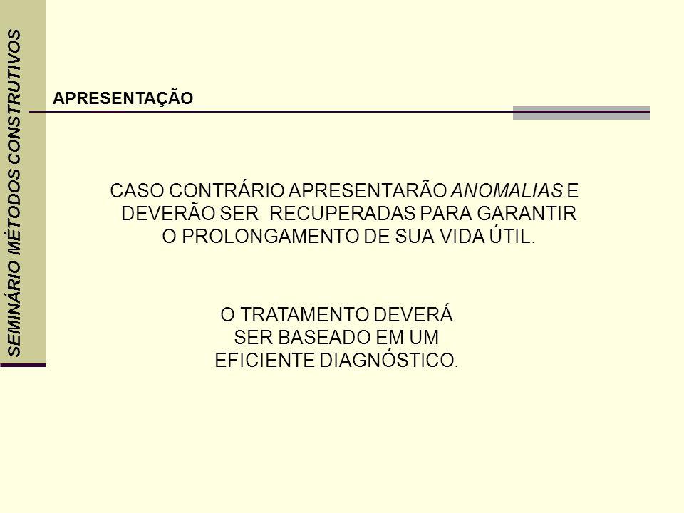 O TRATAMENTO DEVERÁ SER BASEADO EM UM EFICIENTE DIAGNÓSTICO.