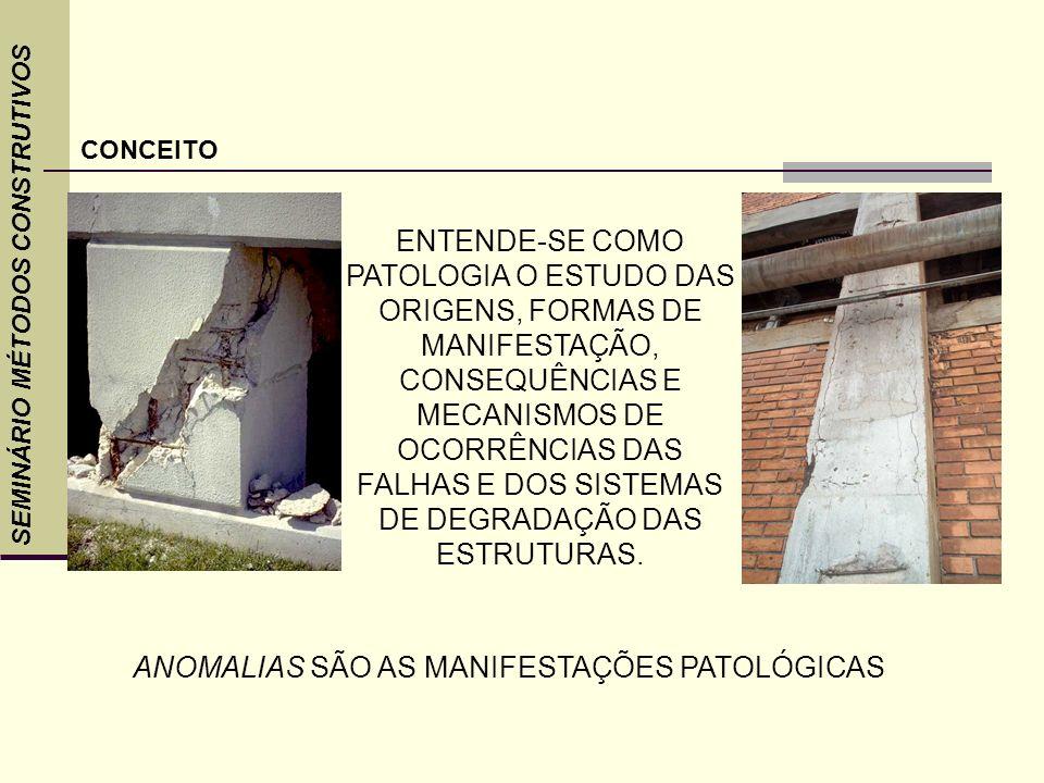 ANOMALIAS SÃO AS MANIFESTAÇÕES PATOLÓGICAS
