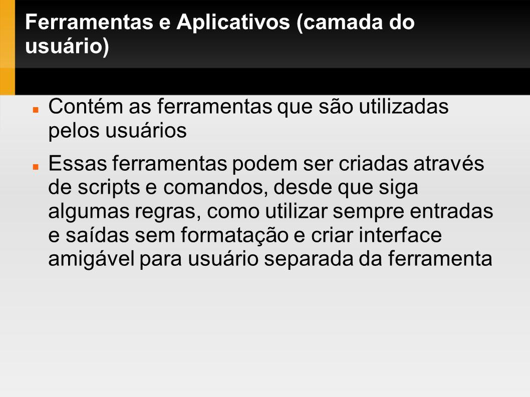 Ferramentas e Aplicativos (camada do usuário)