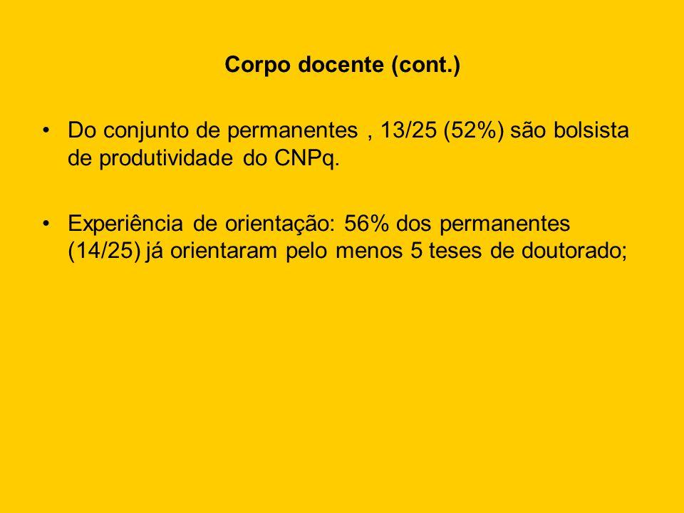 Corpo docente (cont.)Do conjunto de permanentes , 13/25 (52%) são bolsista de produtividade do CNPq.
