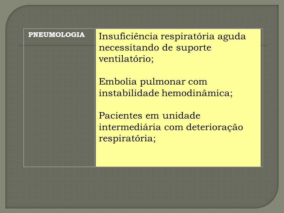 Insuficiência respiratória aguda necessitando de suporte ventilatório;
