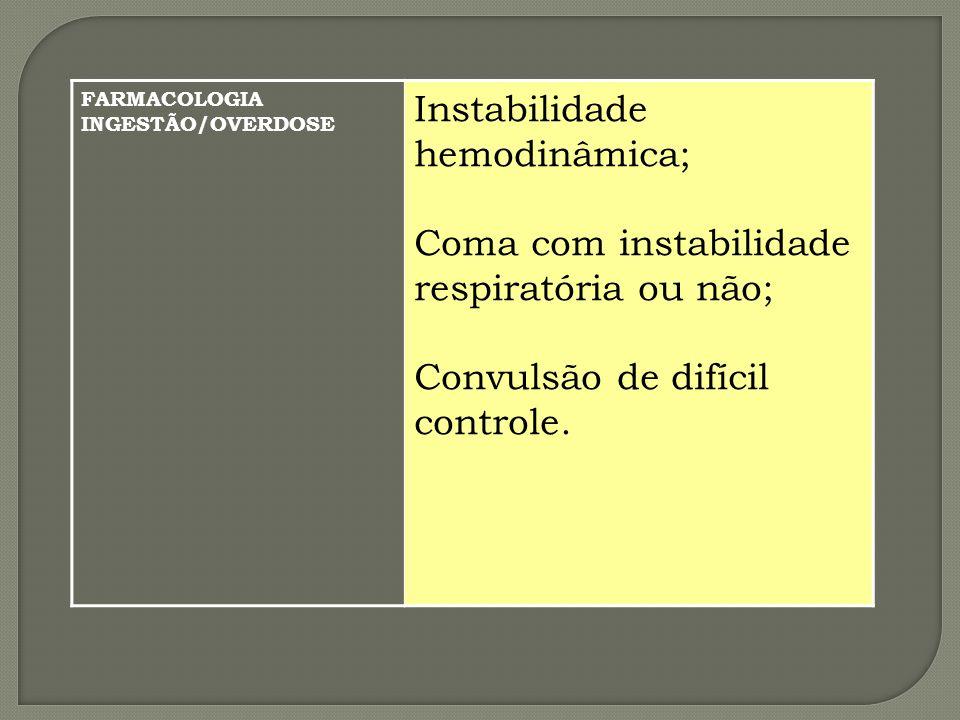 FARMACOLOGIA INGESTÃO/OVERDOSE
