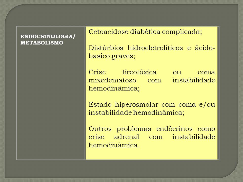 Cetoacidose diabética complicada;