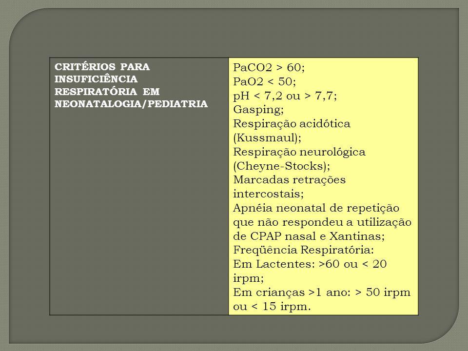 Respiração acidótica (Kussmaul);