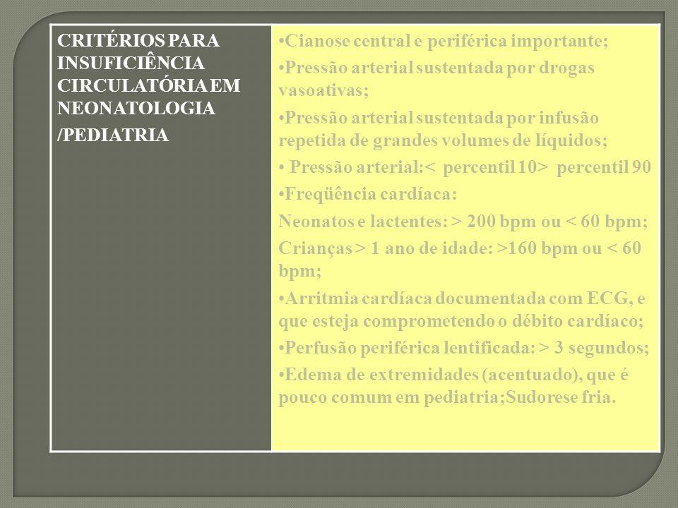 CRITÉRIOS PARA INSUFICIÊNCIA CIRCULATÓRIA EM NEONATOLOGIA