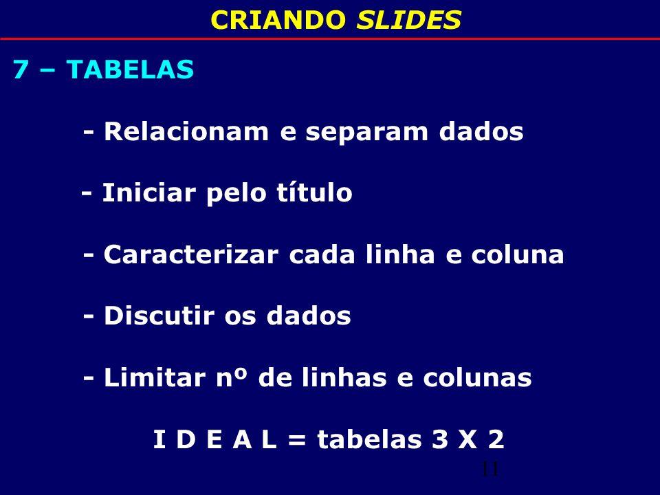 CRIANDO SLIDES 7 – TABELAS. - Relacionam e separam dados. - Iniciar pelo título. - Caracterizar cada linha e coluna.