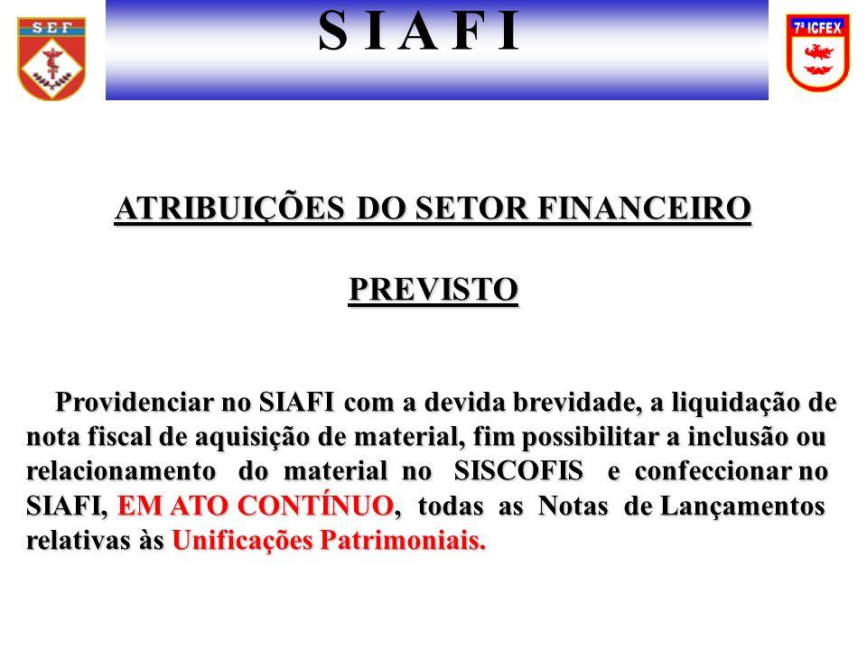 ATRIBUIÇÕES DO SETOR FINANCEIRO