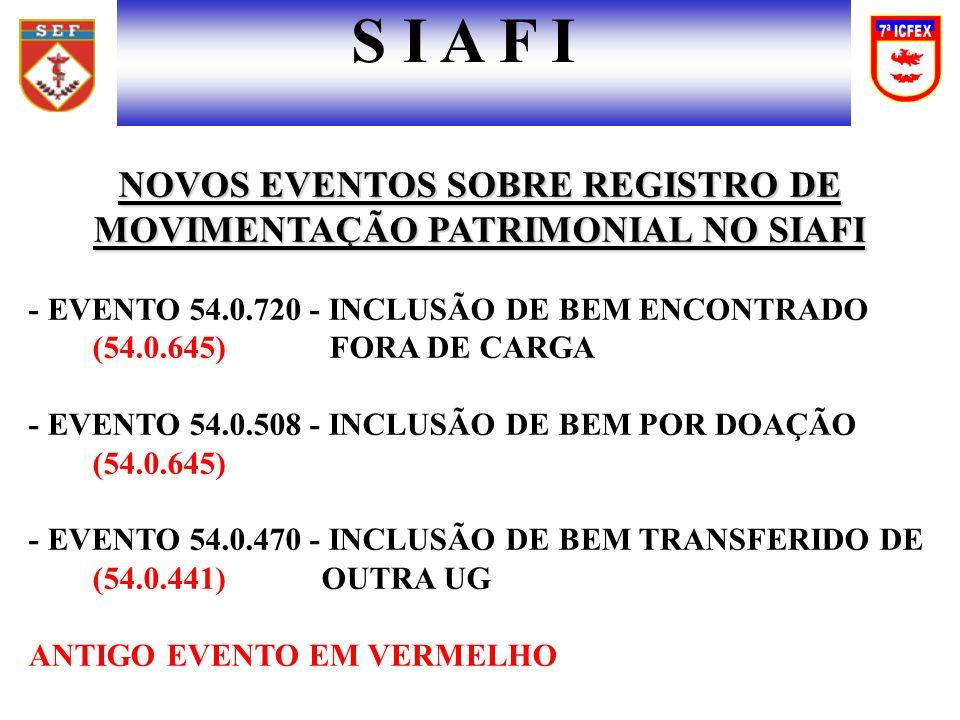 NOVOS EVENTOS SOBRE REGISTRO DE MOVIMENTAÇÃO PATRIMONIAL NO SIAFI