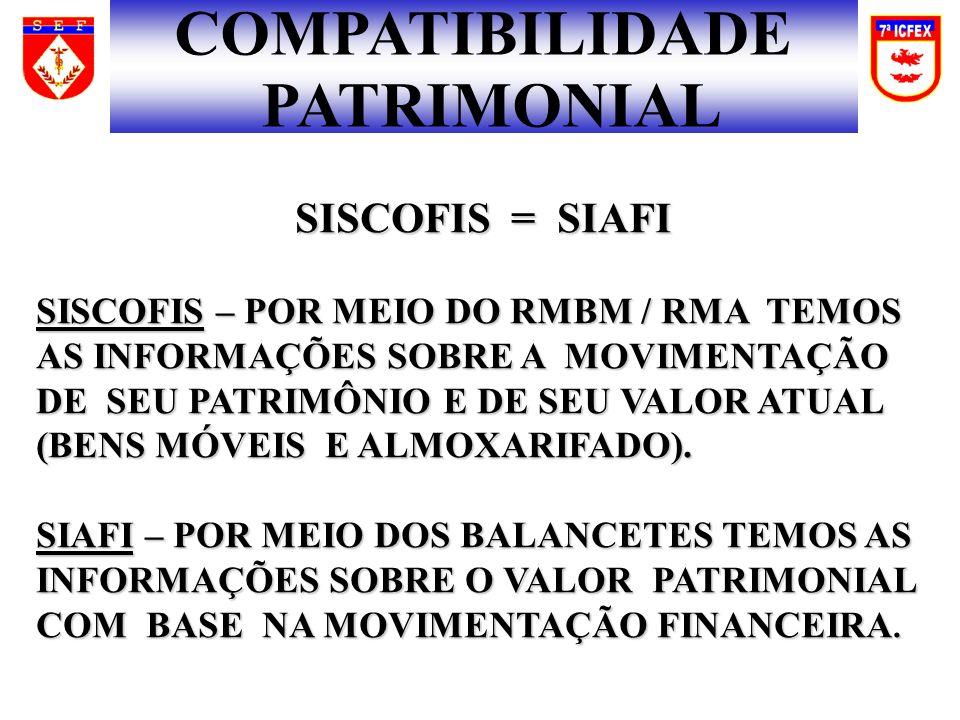 COMPATIBILIDADE PATRIMONIAL
