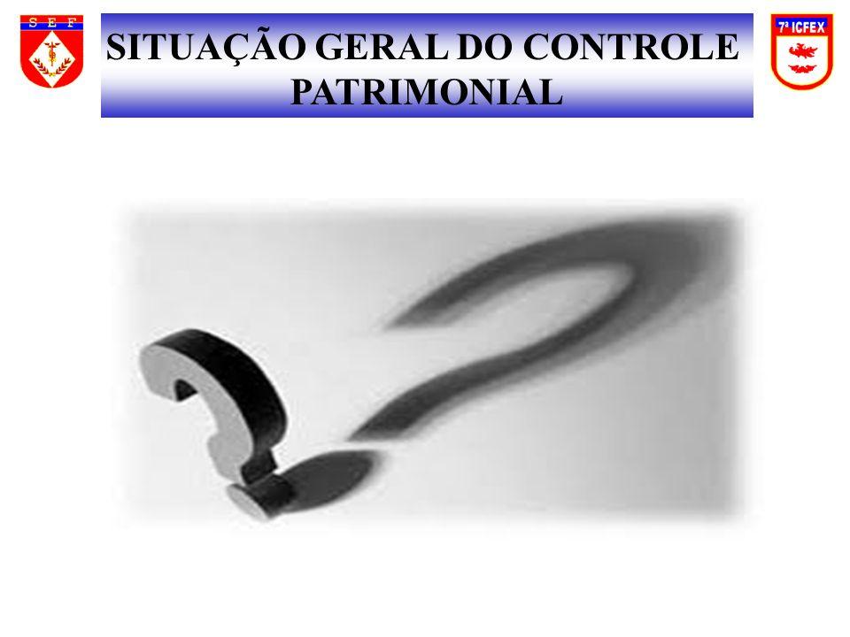 SITUAÇÃO GERAL DO CONTROLE