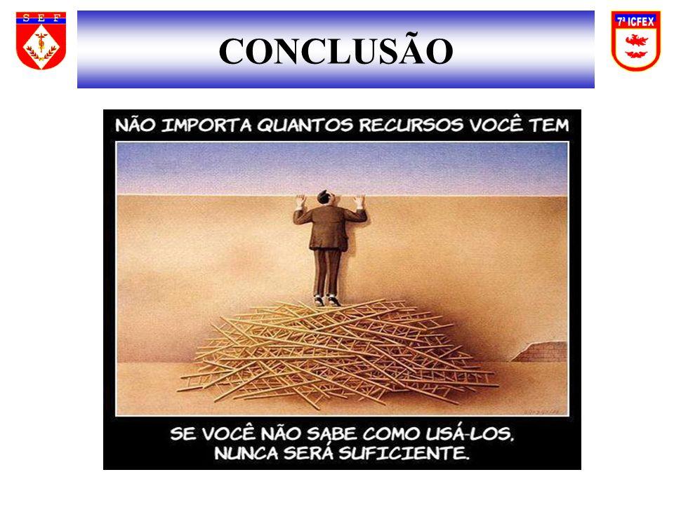 CONCLUSÃO 150 150 150 150