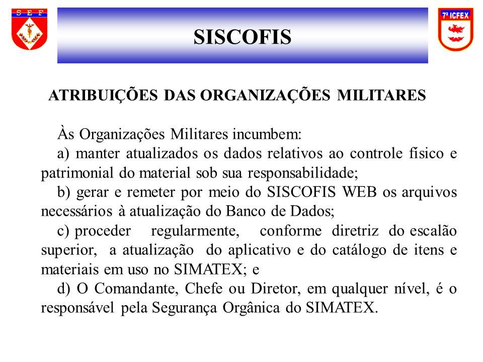SISCOFIS ATRIBUIÇÕES DAS ORGANIZAÇÕES MILITARES