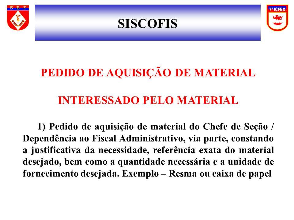 PEDIDO DE AQUISIÇÃO DE MATERIAL INTERESSADO PELO MATERIAL