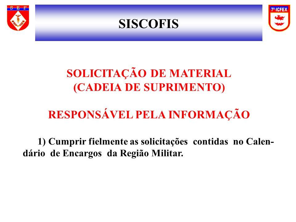 SISCOFIS SOLICITAÇÃO DE MATERIAL (CADEIA DE SUPRIMENTO)