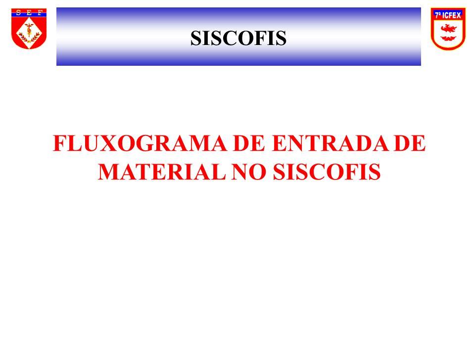 FLUXOGRAMA DE ENTRADA DE MATERIAL NO SISCOFIS