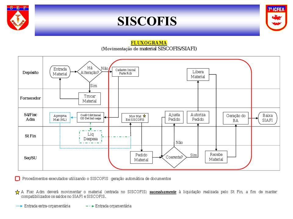 SISCOFIS 69 69 69 69
