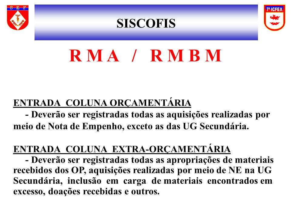 R M A / R M B M SISCOFIS ENTRADA COLUNA ORÇAMENTÁRIA