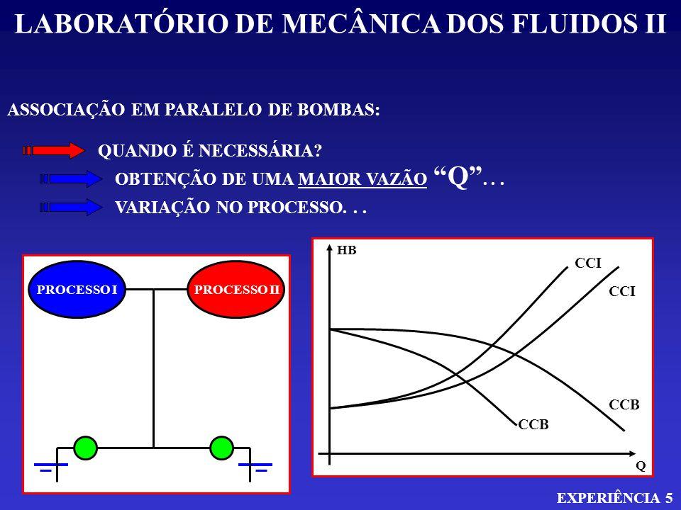 LABORATÓRIO DE MECÂNICA DOS FLUIDOS II