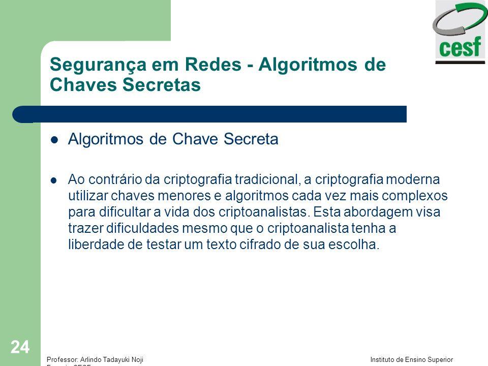 Segurança em Redes - Algoritmos de Chaves Secretas