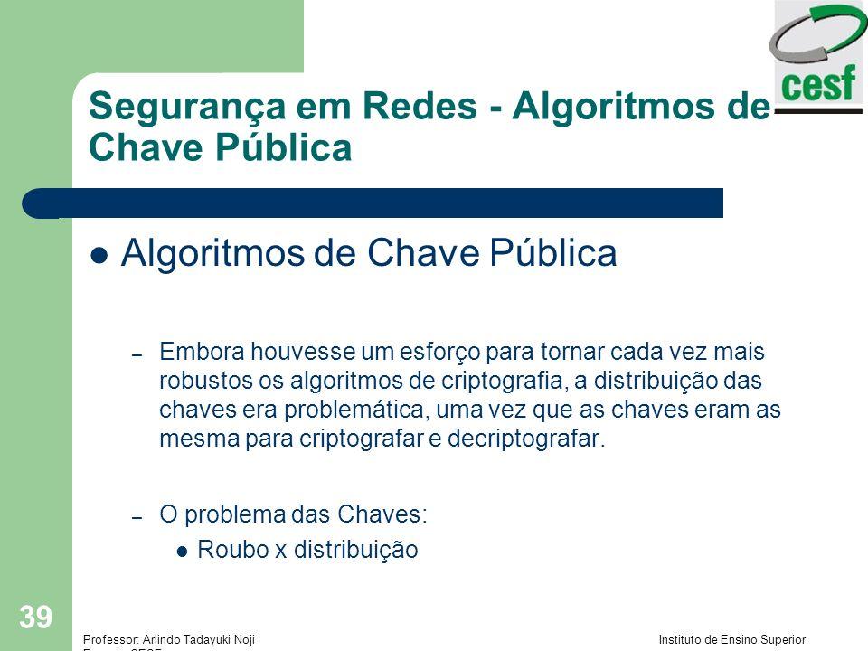 Segurança em Redes - Algoritmos de Chave Pública