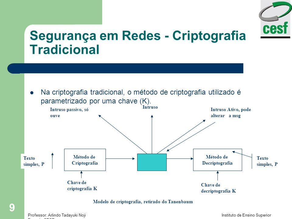 Segurança em Redes - Criptografia Tradicional
