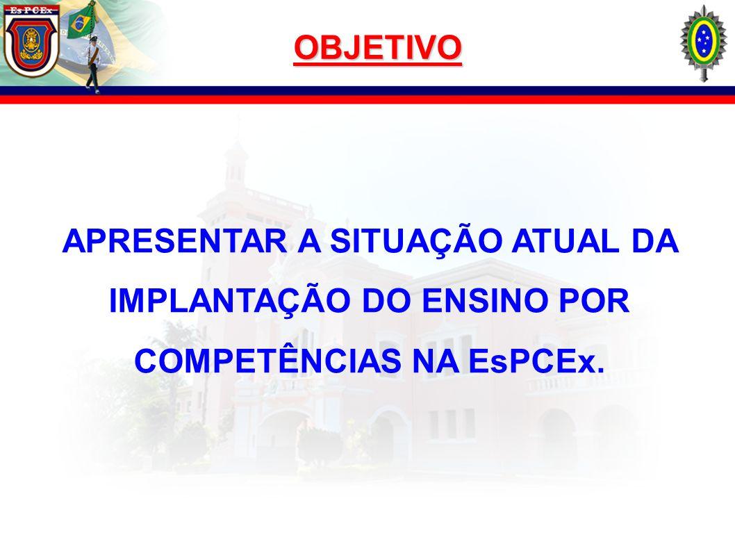 OBJETIVO APRESENTAR A SITUAÇÃO ATUAL DA IMPLANTAÇÃO DO ENSINO POR COMPETÊNCIAS NA EsPCEx. 2 2 2 2