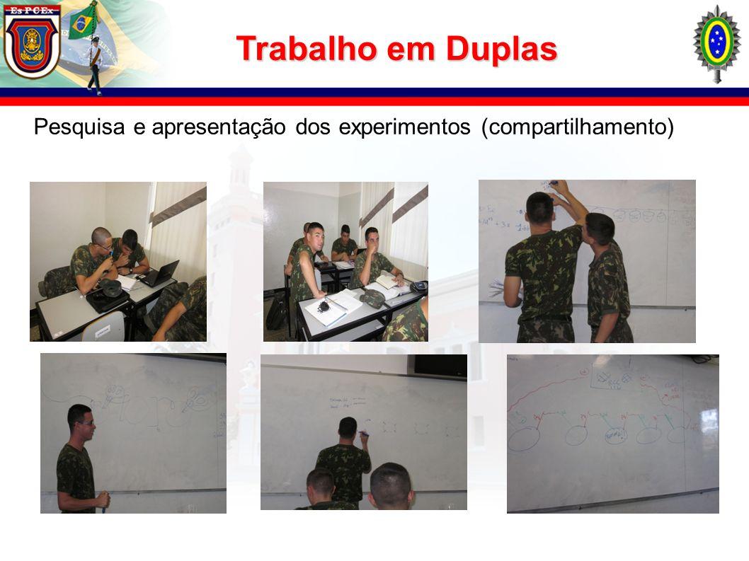 Trabalho em Duplas Pesquisa e apresentação dos experimentos (compartilhamento) 23