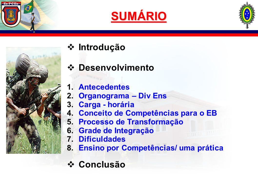 SUMÁRIO Introdução Desenvolvimento Conclusão Antecedentes