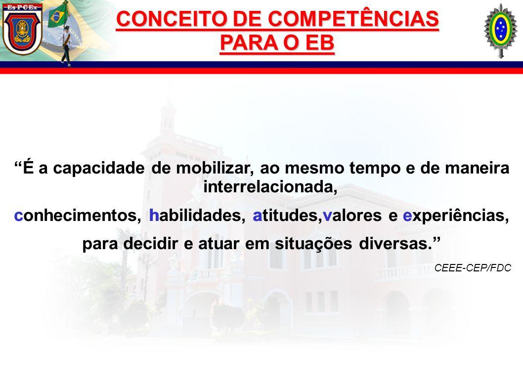 CONCEITO DE COMPETÊNCIAS PARA O EB