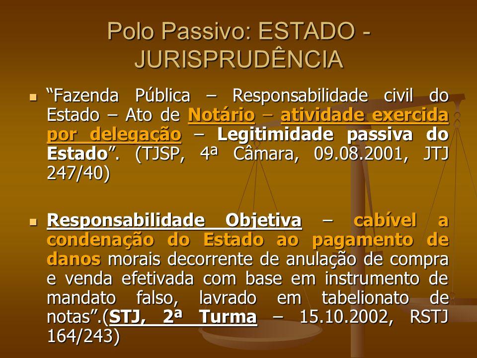 Polo Passivo: ESTADO - JURISPRUDÊNCIA