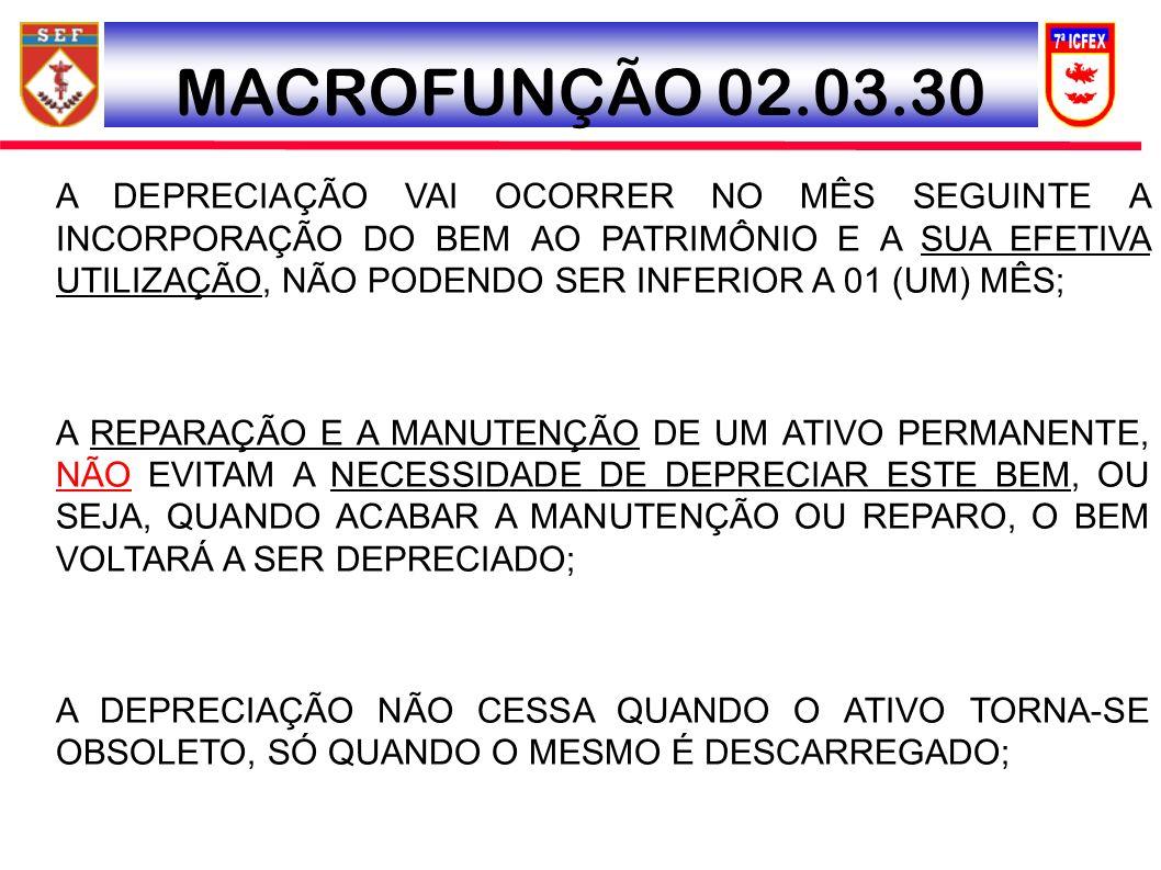 MACROFUNÇÃO 02.03.30