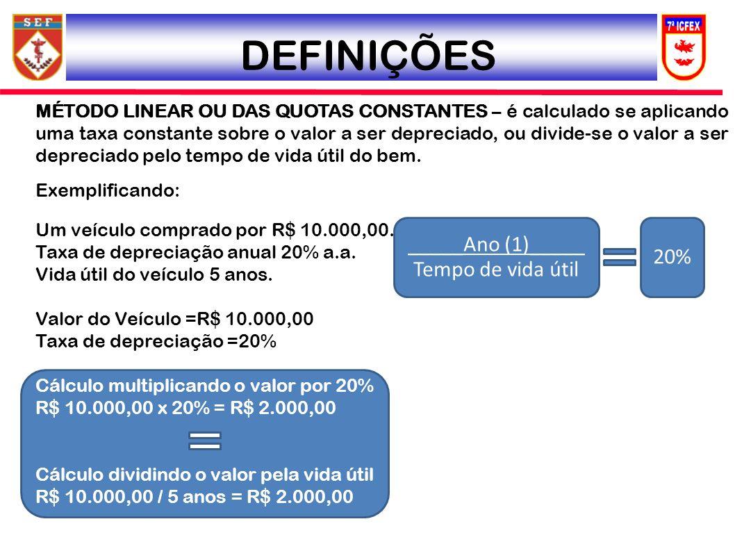 DEFINIÇÕES _____Ano (1)_____ 20% Tempo de vida útil
