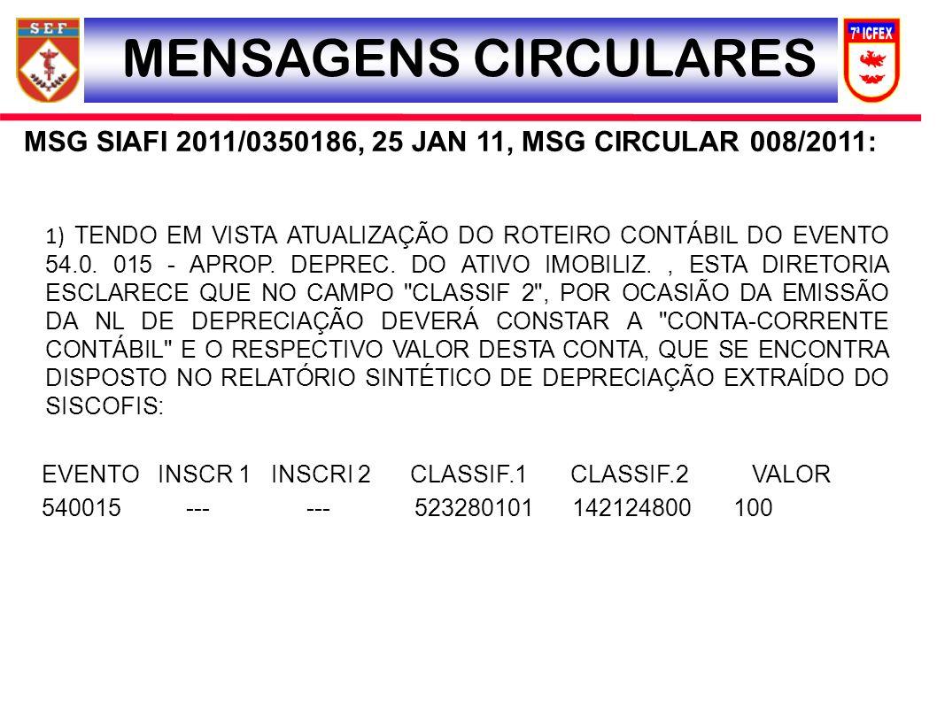 MSG SIAFI 2011/0350186, 25 JAN 11, MSG CIRCULAR 008/2011: