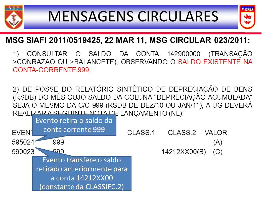 MSG SIAFI 2011/0519425, 22 MAR 11, MSG CIRCULAR 023/2011: