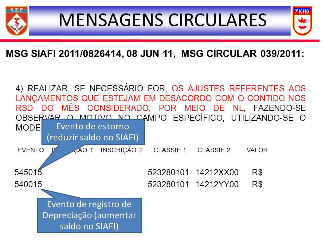 MSG SIAFI 2011/0826414, 08 JUN 11, MSG CIRCULAR 039/2011: