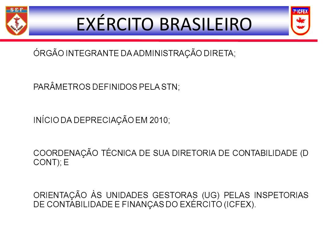 EXÉRCITO BRASILEIRO ÓRGÃO INTEGRANTE DA ADMINISTRAÇÃO DIRETA;