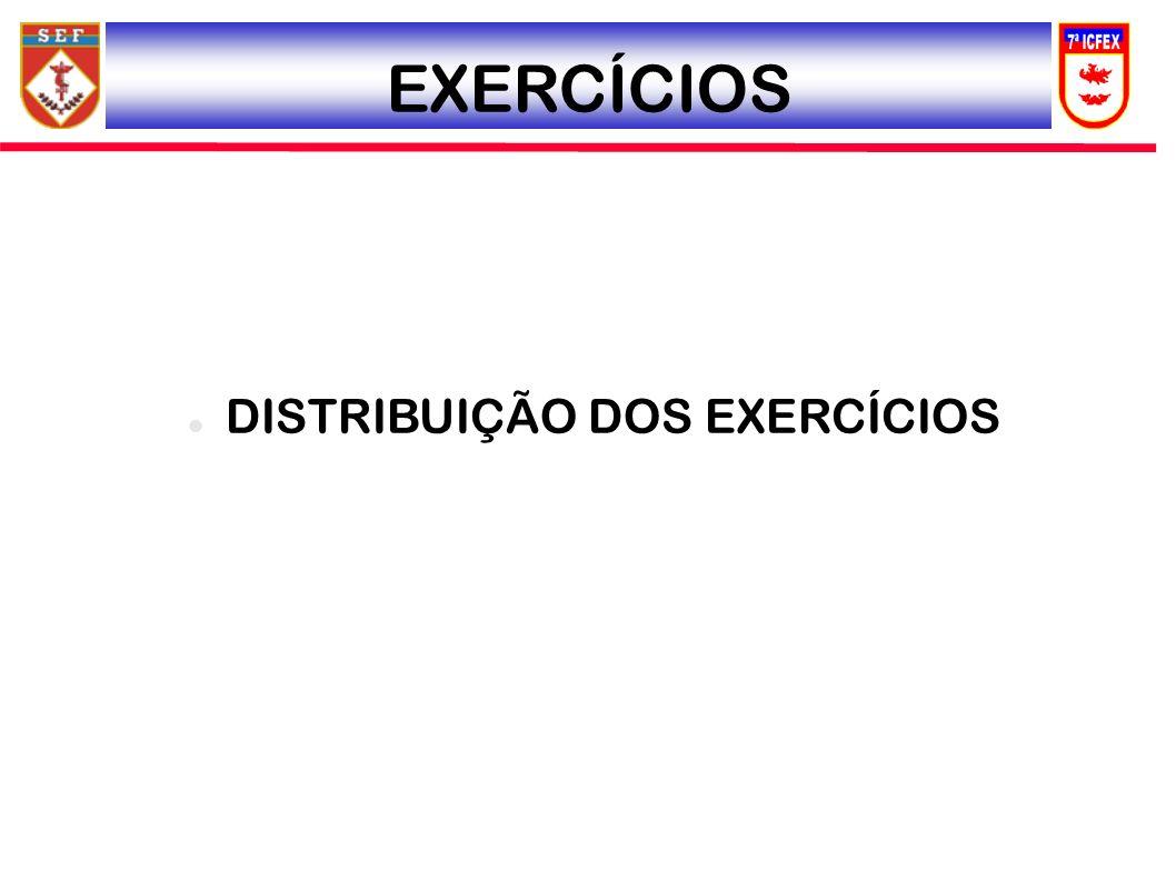 DISTRIBUIÇÃO DOS EXERCÍCIOS