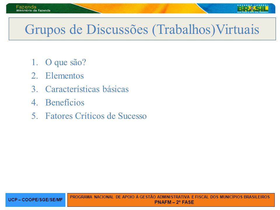 Grupos de Discussões (Trabalhos)Virtuais