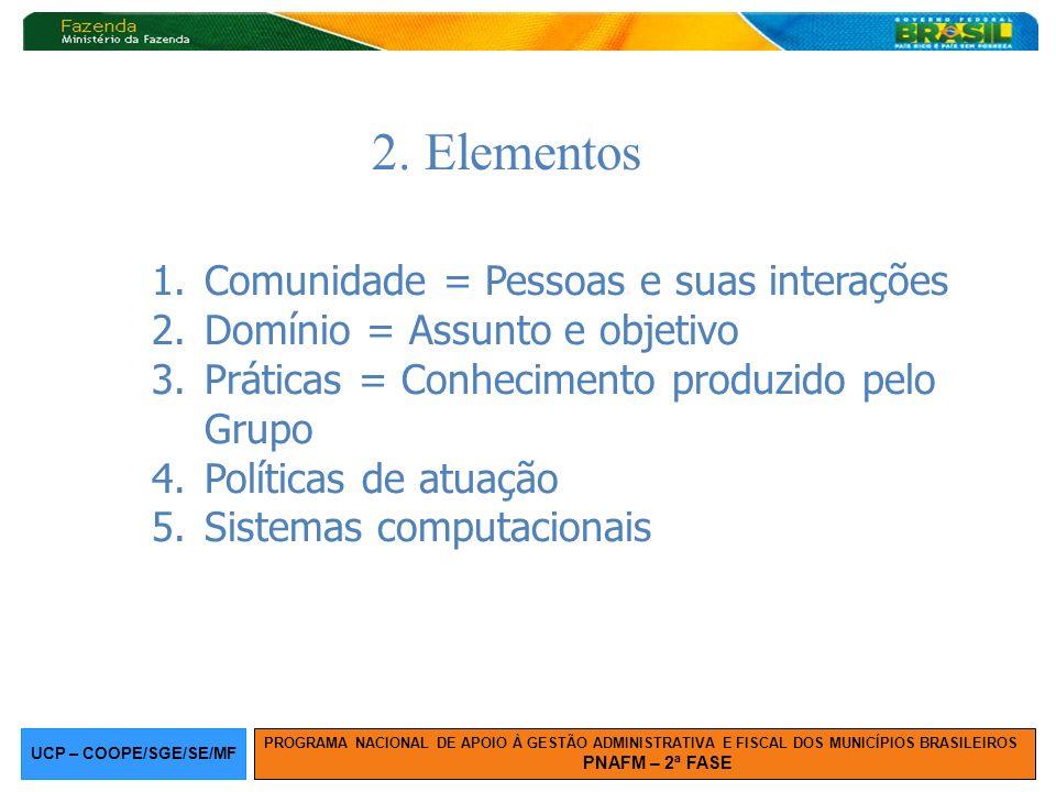 2. Elementos Comunidade = Pessoas e suas interações