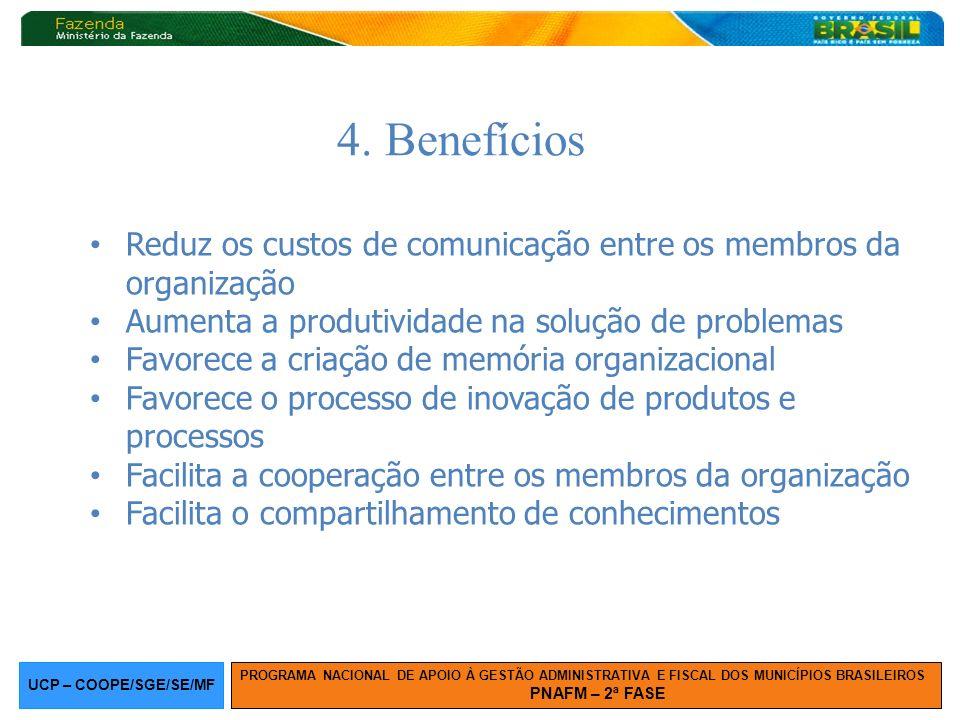 4. BenefíciosReduz os custos de comunicação entre os membros da organização. Aumenta a produtividade na solução de problemas.