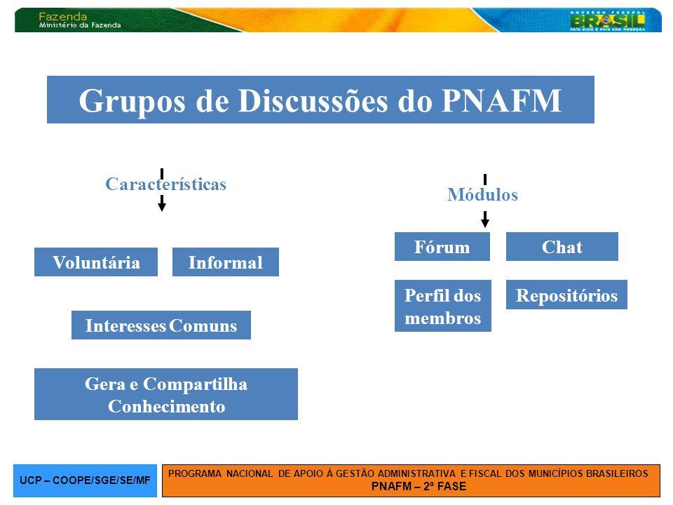 Grupos de Discussões do PNAFM Gera e Compartilha Conhecimento
