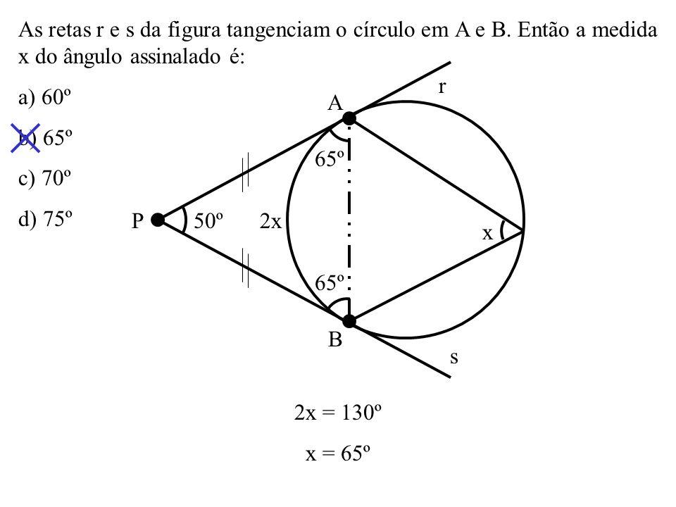 As retas r e s da figura tangenciam o círculo em A e B