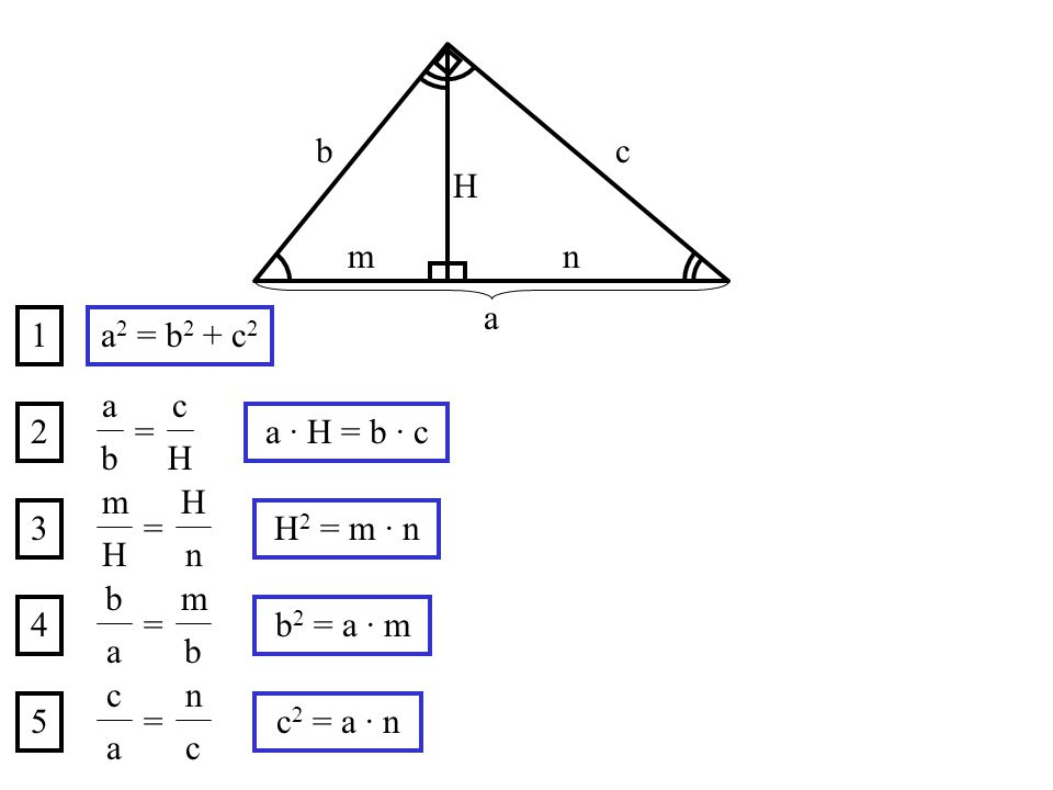 b c. H. m. n. a. 1. a2 = b2 + c2. a. b. = c. H. 2. a · H = b · c. m. H. = n. 3. H2 = m · n.