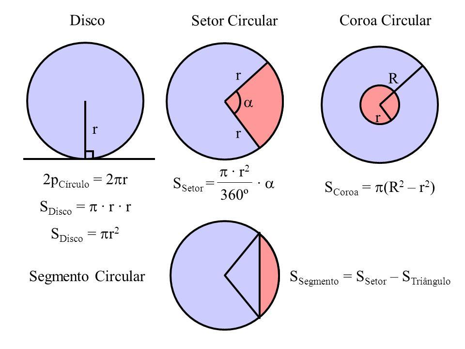 SSegmento = SSetor – STriângulo