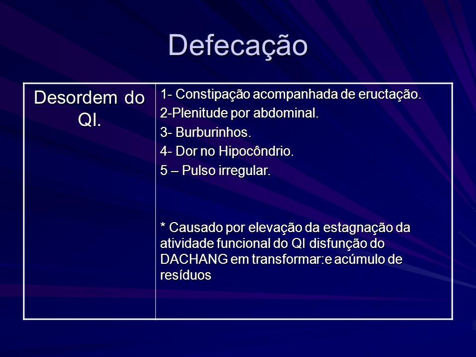 Defecação Desordem do QI. 1- Constipação acompanhada de eructação.