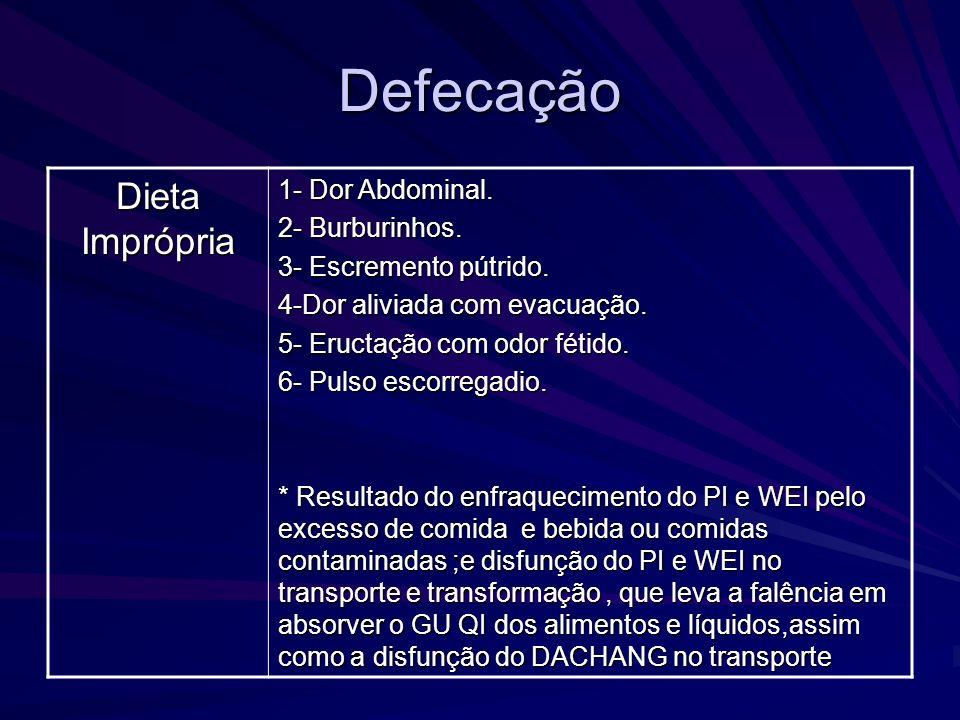 Defecação Dieta Imprópria 1- Dor Abdominal. 2- Burburinhos.